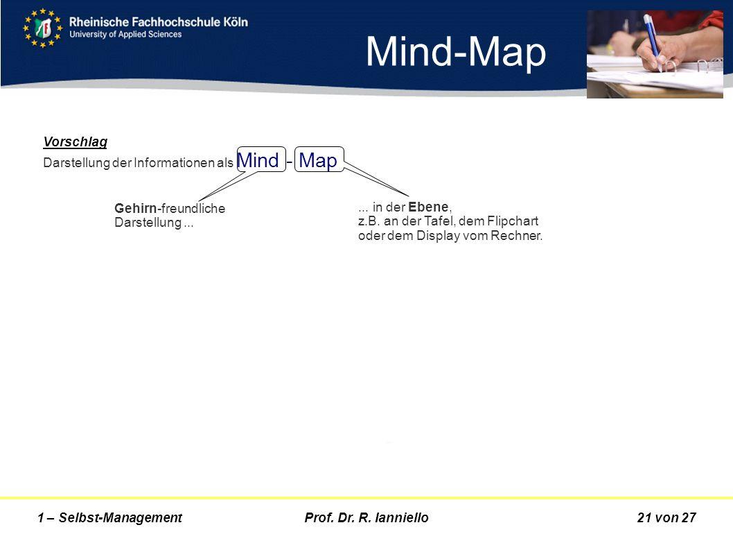 Prof. Dr. R. Ianniello21 von 271 – Selbst-Management Vorschlag Darstellung der Informationen als Mind - Map Mind-Map Eine Mind-Map ist... ein grafisch