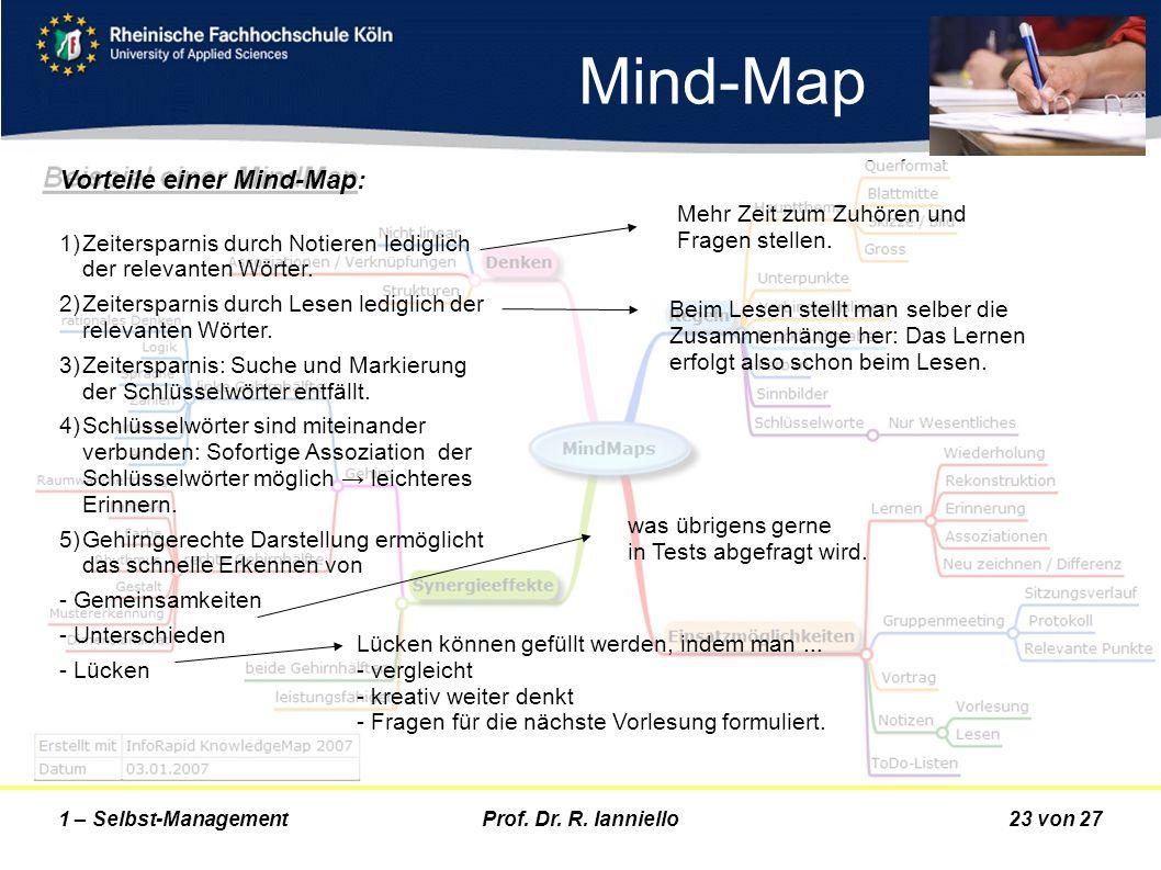 Prof. Dr. R. Ianniello23 von 271 – Selbst-Management Mind-Map Vorteile einer Mind-Map: 1)Zeitersparnis durch Notieren lediglich der relevanten Wörter.