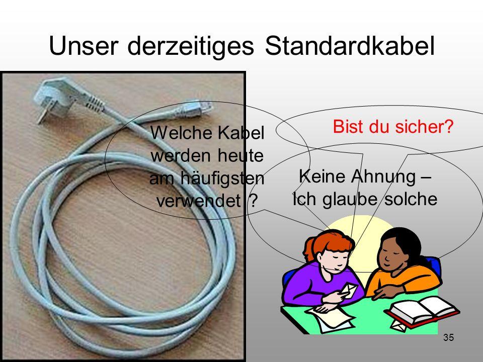 35 Unser derzeitiges Standardkabel Welche Kabel werden heute am häufigsten verwendet ? Keine Ahnung – Ich glaube solche Bist du sicher?