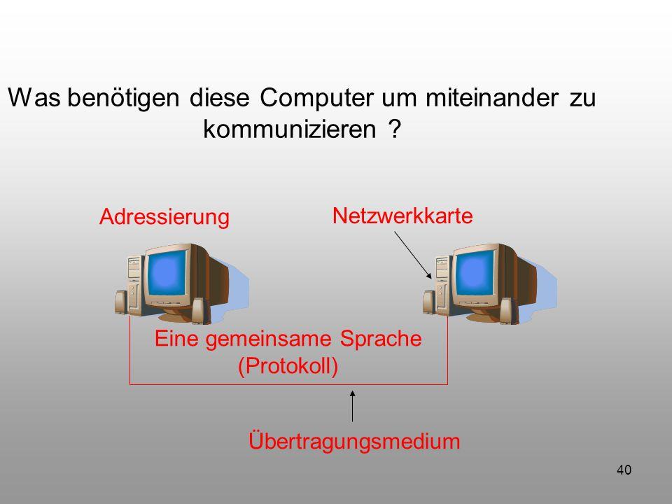 40 Was benötigen diese Computer um miteinander zu kommunizieren ? Netzwerkkarte Übertragungsmedium Eine gemeinsame Sprache (Protokoll) Adressierung