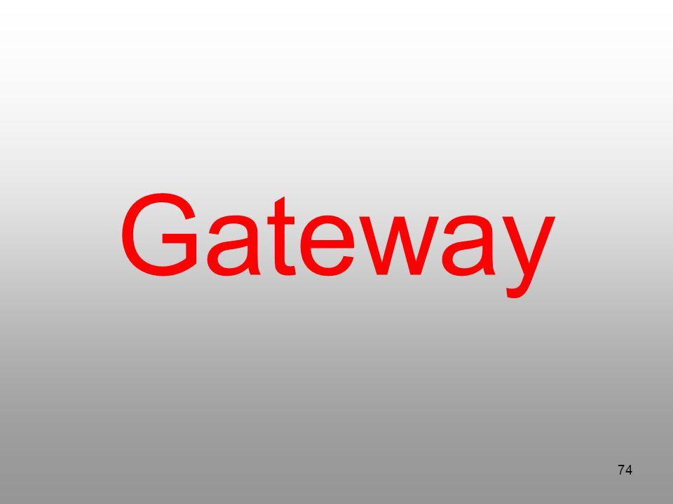 74 Gateway