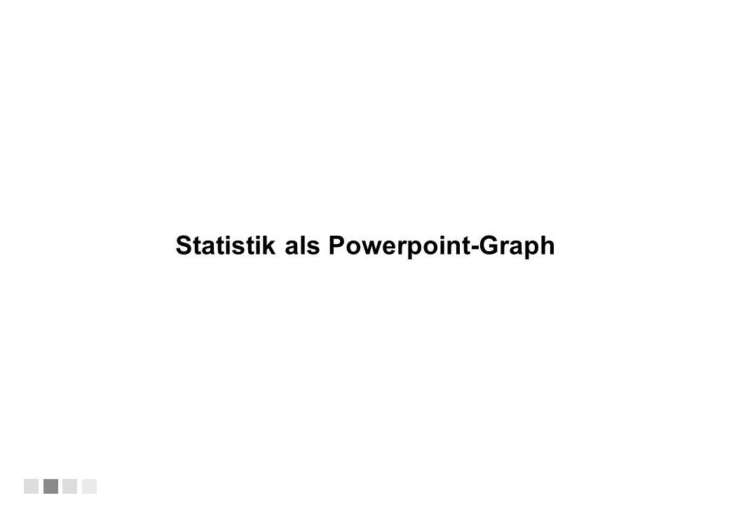 Hinweise zur Ausgabe als Powerpoint-Datei Die nachfolgenden Seiten geben die von Ihnen aufgerufene Statistik in Form von Powerpoint-Graphen wieder.