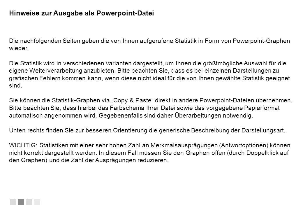 Hinweise zur Ausgabe als Powerpoint-Datei Die nachfolgenden Seiten geben die von Ihnen aufgerufene Statistik in Form von Powerpoint-Graphen wieder. Di