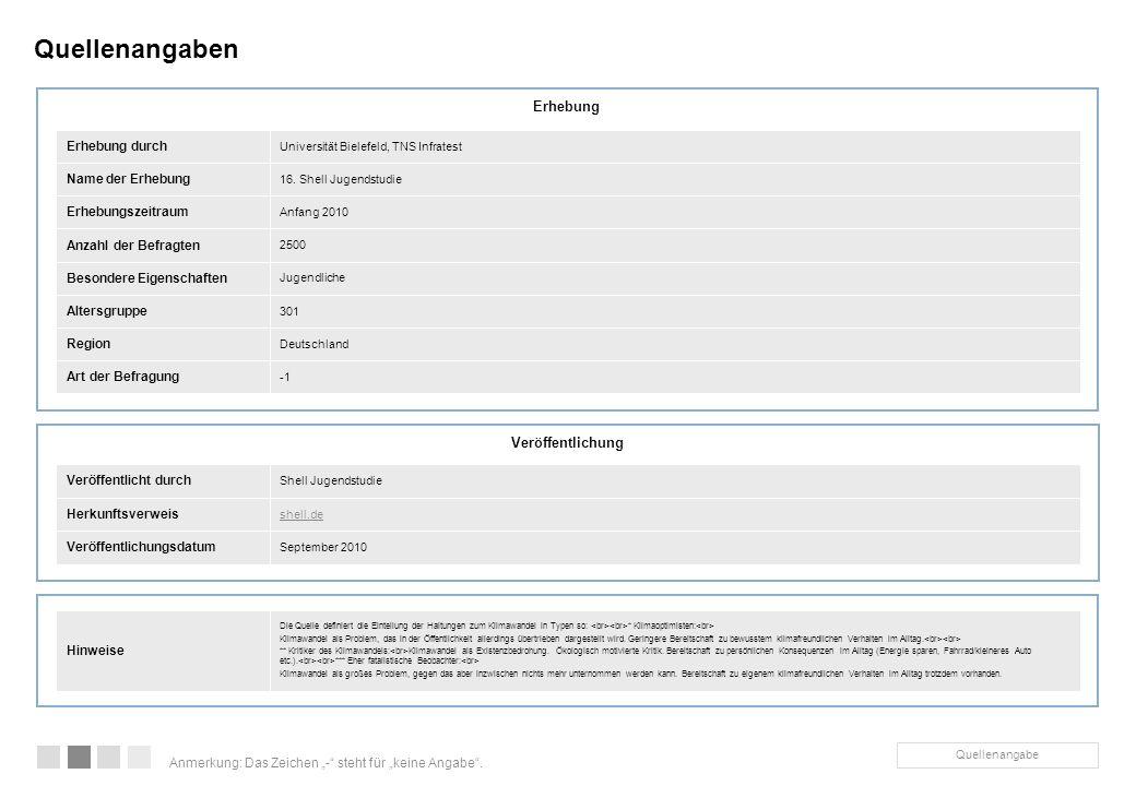 Quellenangaben Anmerkung: Das Zeichen - steht für keine Angabe. Quellenangabe Erhebung Erhebung durch Universität Bielefeld, TNS Infratest Erhebungsze