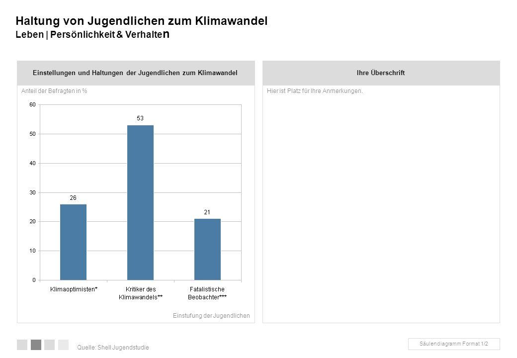 Einstellungen und Haltungen der Jugendlichen zum Klimawandel Anteil der Befragten in % Haltung von Jugendlichen zum Klimawandel Leben | Persönlichkeit