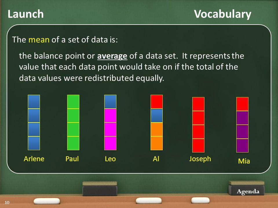 Launch Vocabulary Agenda 10 The mean of a set of data is: ArlenePaulLeo Al Joseph Mia the balance point or average of a data set.