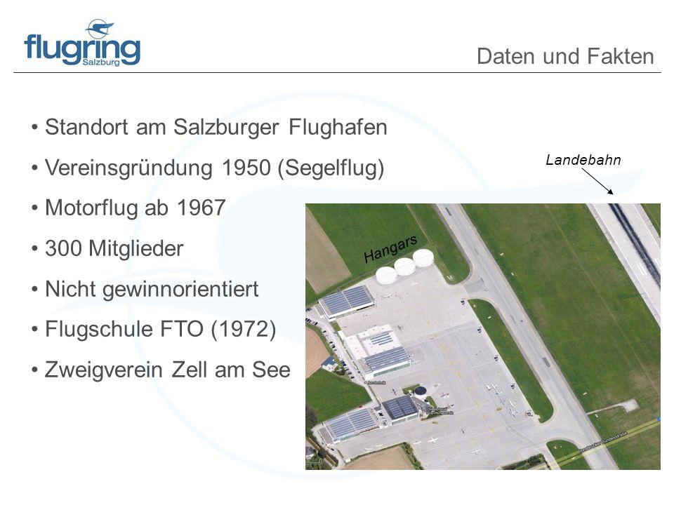 Daten und Fakten Standort am Salzburger Flughafen Vereinsgründung 1950 (Segelflug) Motorflug ab 1967 300 Mitglieder Nicht gewinnorientiert Flugschule FTO (1972) Zweigverein Zell am See Landebahn Hangars