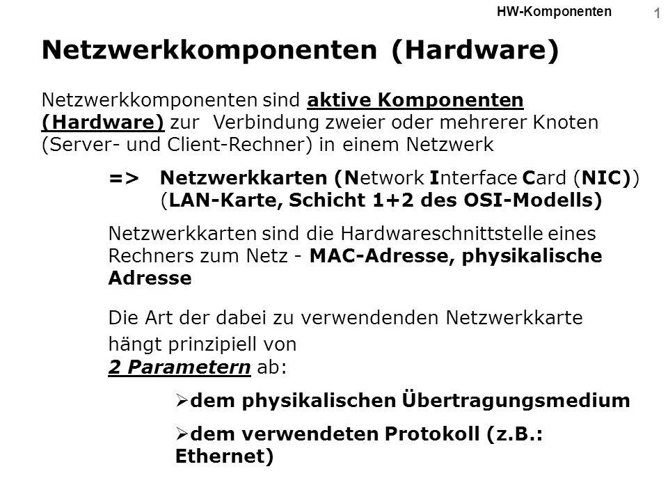 2 HW-Komponenten IEEE (Institute of Electrical and Electronical Engineers) Projekt 802 (Februar 1980) Definiert die Parameter für zahlreiche Netzwerksysteme mit folgenden Arbeitsgruppen, um bestmögliche Interoperabilität und Kompatibilität für ein bestimmtes Netzwerksystem zu gewährleisten.