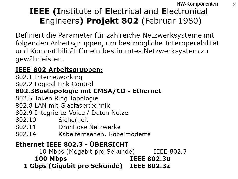 2 HW-Komponenten IEEE (Institute of Electrical and Electronical Engineers) Projekt 802 (Februar 1980) Definiert die Parameter für zahlreiche Netzwerks