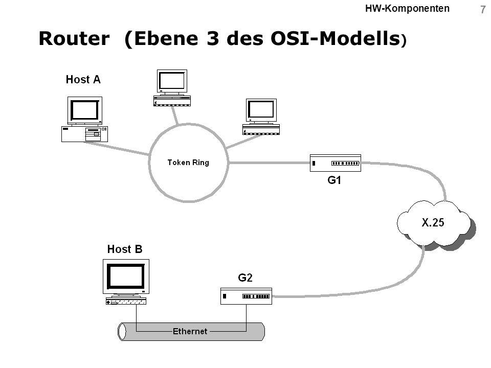 8 HW-Komponenten Routing Tabelle Routing = Verfahren, Pakete eines bestimmten Netzwerk- protokolls wie IPX oder IP von einem in ein anderes Netzwerksegment weiterzuleiten.