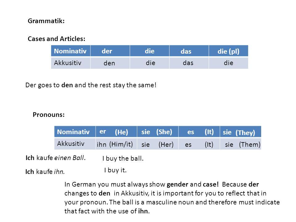 Grammatik: Cases and Articles: Nominativ Akkusitiv derdie dasdie (pl) den die das die Nominativ Akkusitiv er (He) sie(She)es(It) sie (They) ihn (Him/i