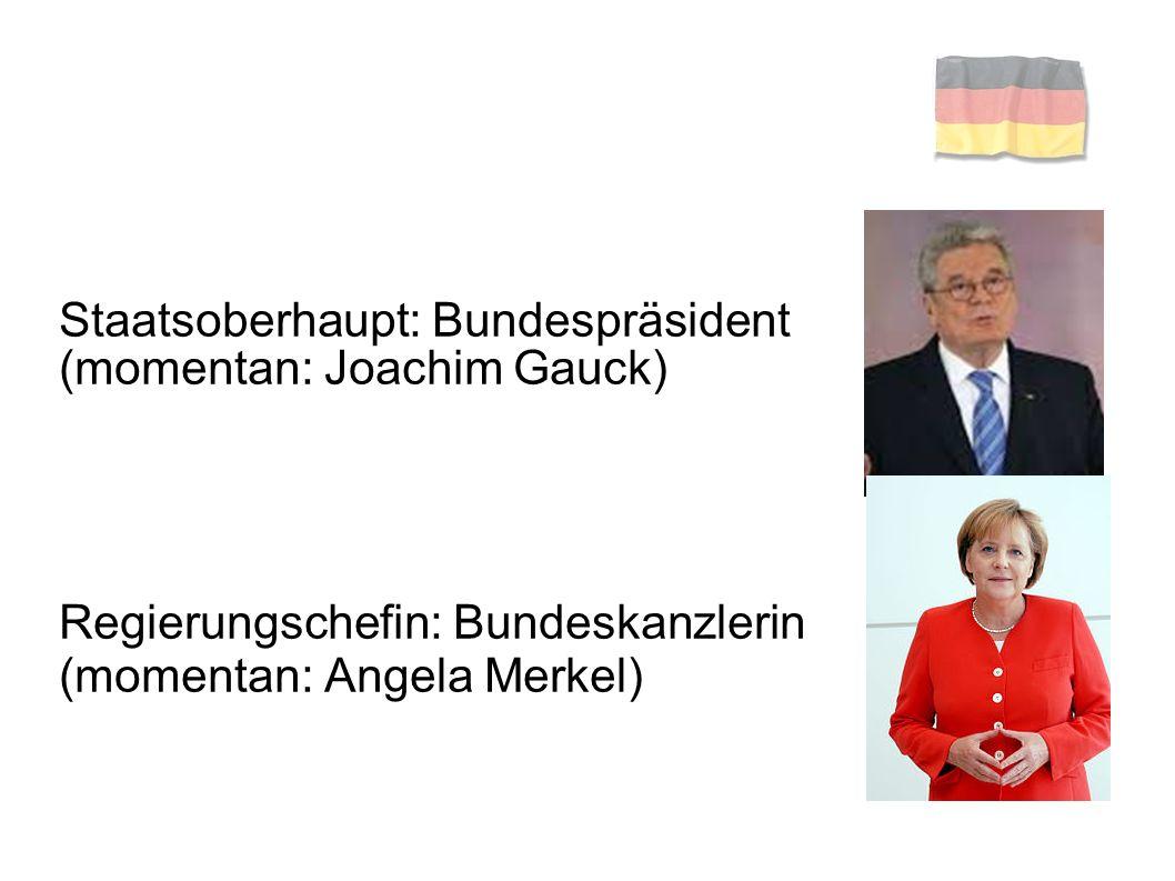 Wahlen Bürgerinnen und Bürger wählen Abgeordnete in den Bundestag (Bundestagswahl, alle vier Jahre) Bürgerinnen & Bürger wählen Landtage der Bundesländer (Landtagswahl, alle vier Jahre) Landesregierungen stellen Vertreter für den Bundesrat Bundesrat, Bundestag und Volksvertreter bilden die Bundesversammlung