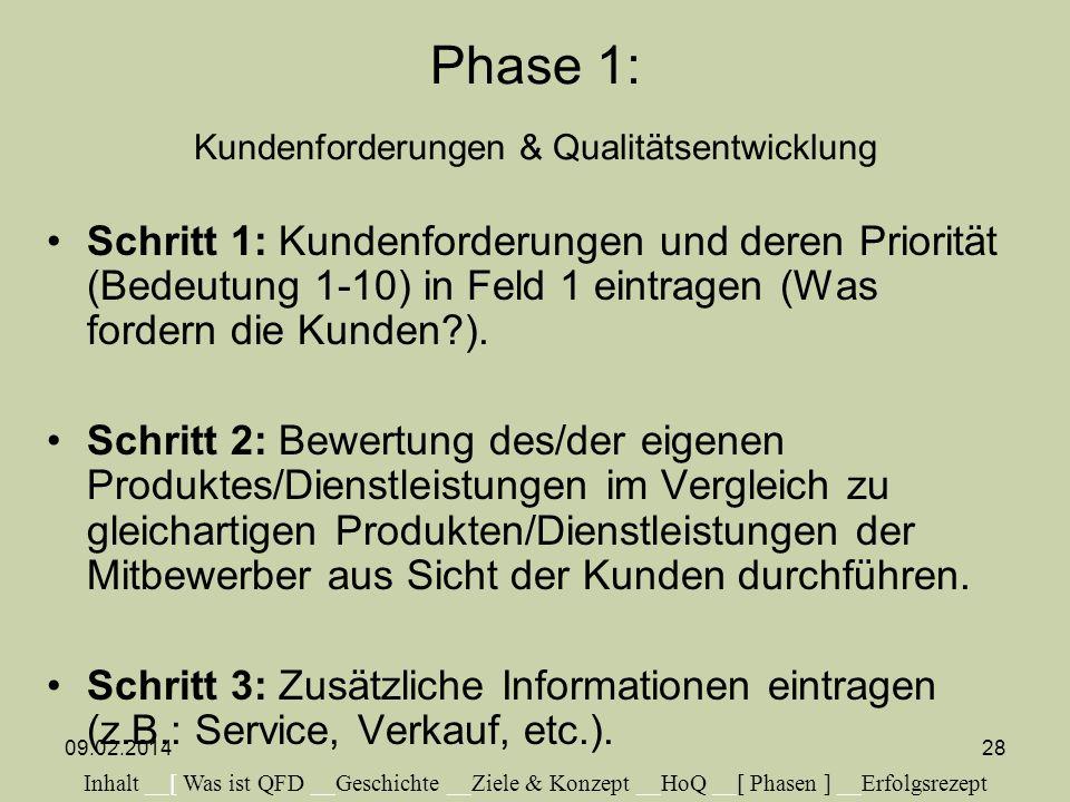 Phase 1: Kundenforderungen & Qualitätsentwicklung Schritt 1: Kundenforderungen und deren Priorität (Bedeutung 1-10) in Feld 1 eintragen (Was fordern d