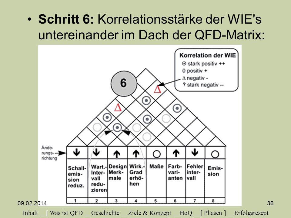 Schritt 6: Korrelationsstärke der WIE's untereinander im Dach der QFD-Matrix: Inhalt __[ Was ist QFD __Geschichte __Ziele & Konzept __HoQ __[ Phasen ]