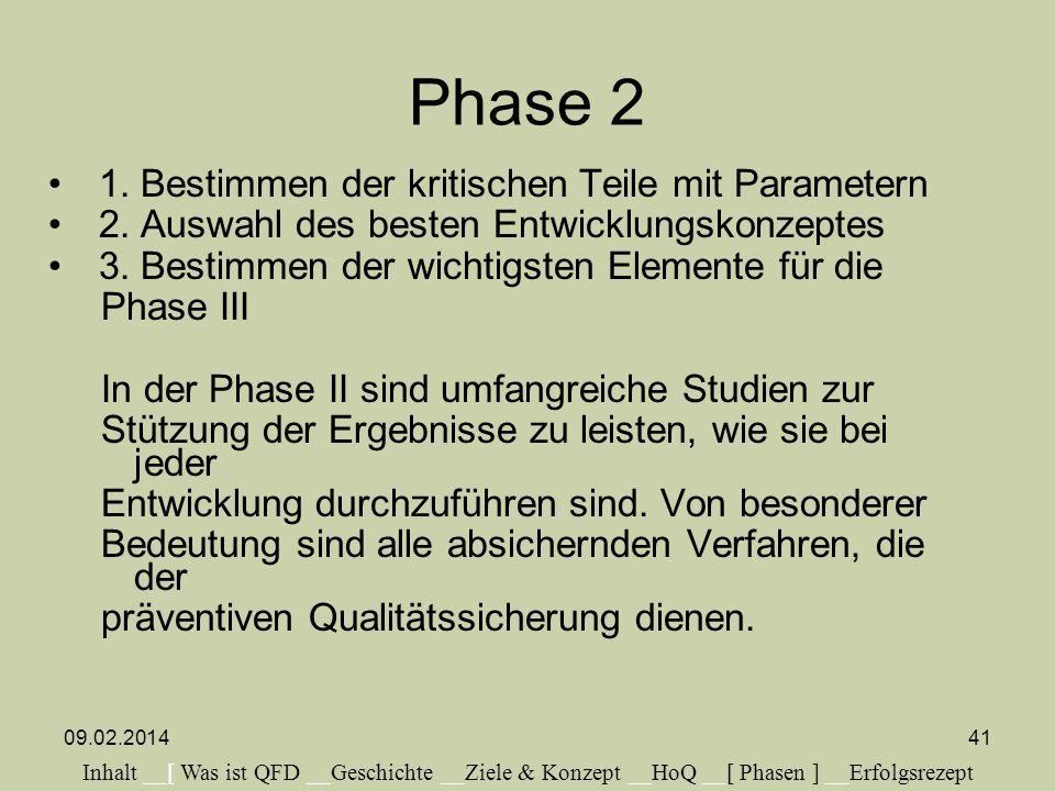 Phase 2 1. Bestimmen der kritischen Teile mit Parametern 2. Auswahl des besten Entwicklungskonzeptes 3. Bestimmen der wichtigsten Elemente für die Pha