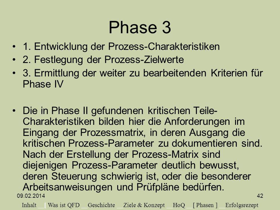 Phase 3 1. Entwicklung der Prozess-Charakteristiken 2. Festlegung der Prozess-Zielwerte 3. Ermittlung der weiter zu bearbeitenden Kriterien für Phase