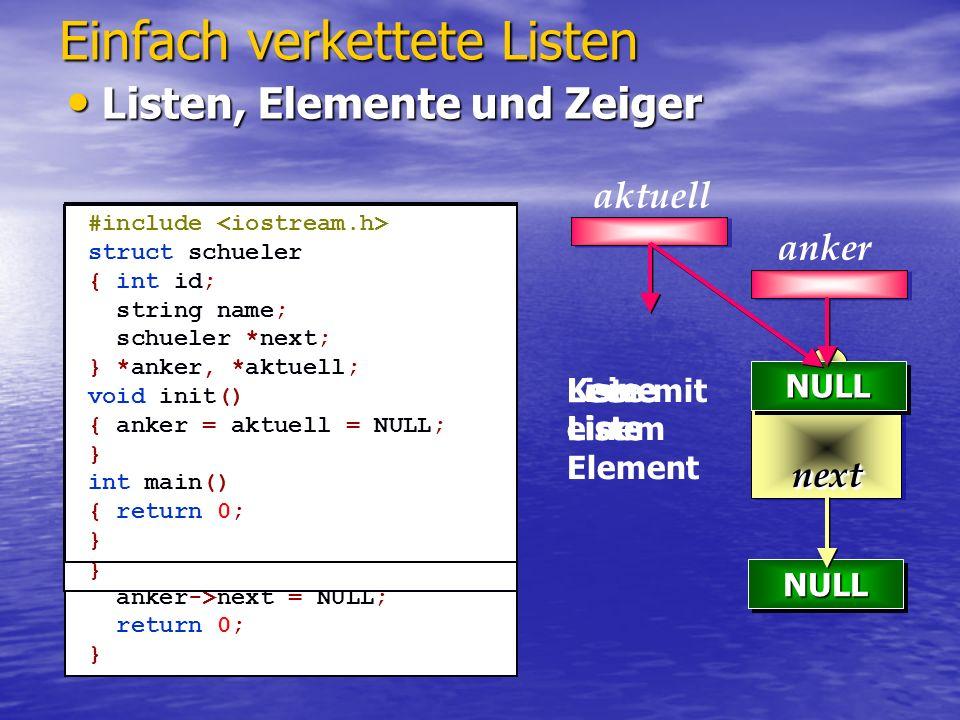 Einfach verkettete Listen Listen, Elemente und Zeiger Listen, Elemente und Zeiger NULLNULL anker #include struct schueler { int id; string name; schue