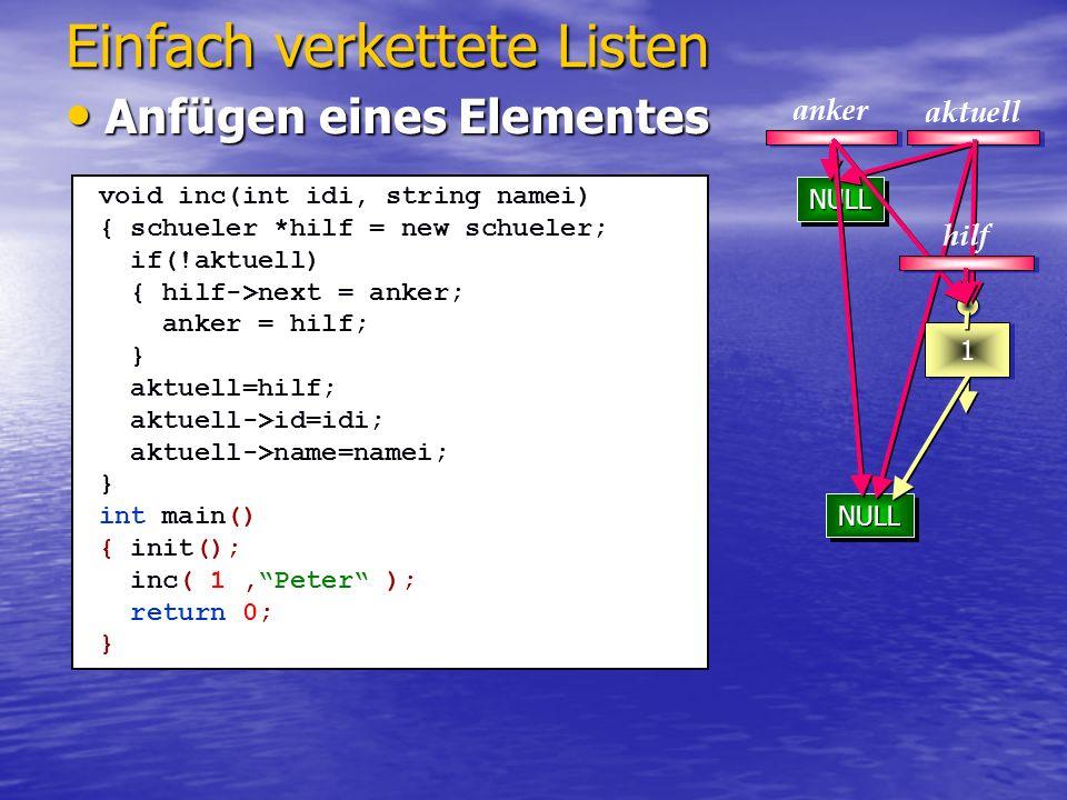 NULLNULL Einfach verkettete Listen Anfügen eines Elementes Anfügen eines Elementes NULLNULL void inc(int idi, string namei) { schueler *hilf = new sch