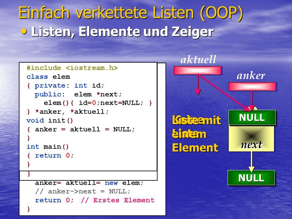 Einfach verkettete Listen (OOP) Listen, Elemente und Zeiger Listen, Elemente und Zeiger NULLNULL anker #include class elem { private: int id; public:
