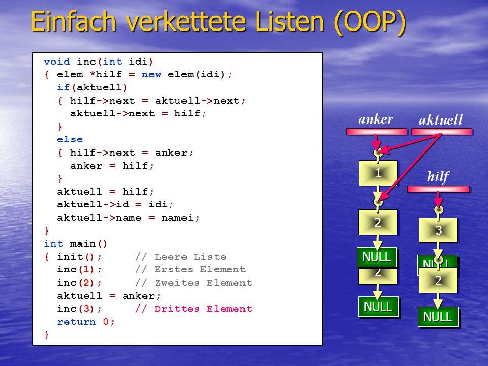 NULLNULL NULLNULL 23 1 Einfach verkettete Listen (OOP) aktuell anker elem* prev() { elem *hilf; if( (!aktuell)    (aktuell = = anker) ) return 0; else { hilf = anker; while( hilf && (hilf->next != aktuell) ) hilf = hilf->next; return hilf; } int main() { init();// Leere Liste inc(1); inc(2);// Element 1 und 2 aktuell = anker; inc(3);// Element 3 aktuell = prev();// Vorgängerelement return 0;// wird das aktuelle } hilf Bestimmen des Vorgängerelementes Bestimmen des Vorgängerelementes