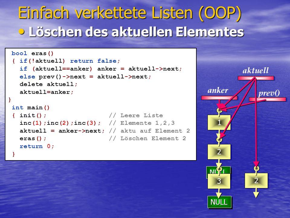 NULLNULL 3 NULLNULL 32 1 Einfach verkettete Listen (OOP) aktuell anker bool eras() { if(!aktuell) return false; if (aktuell==anker) anker = aktuell->n