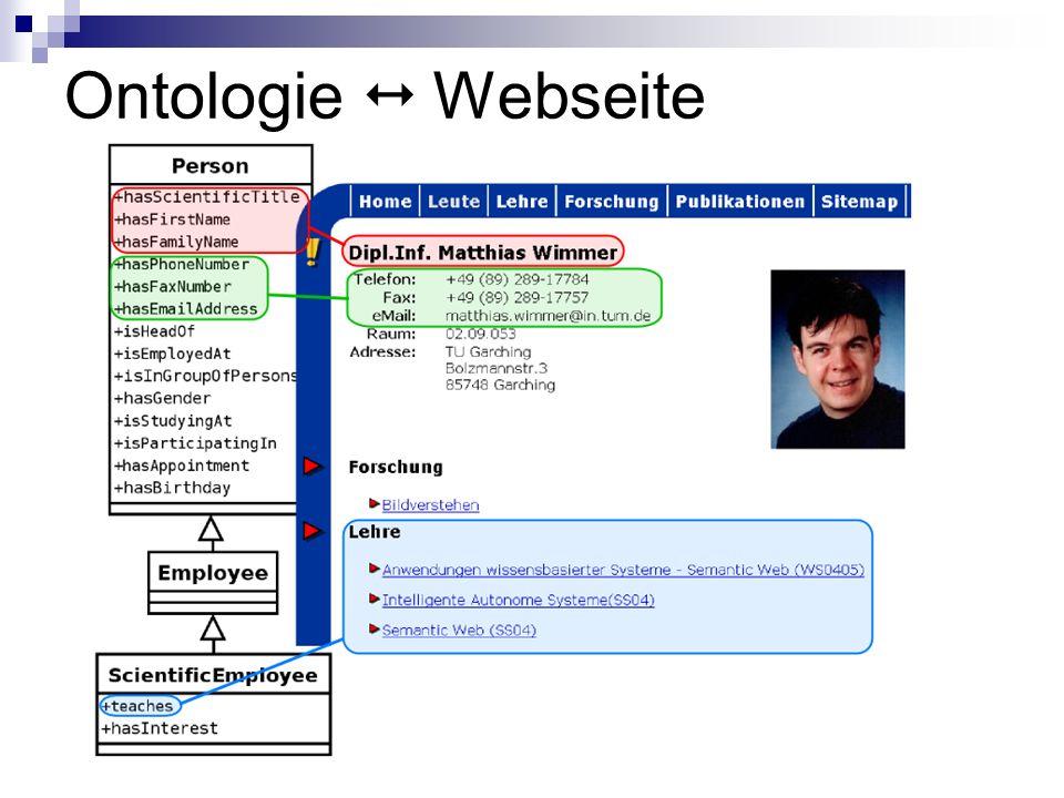 Ontologie Webseite
