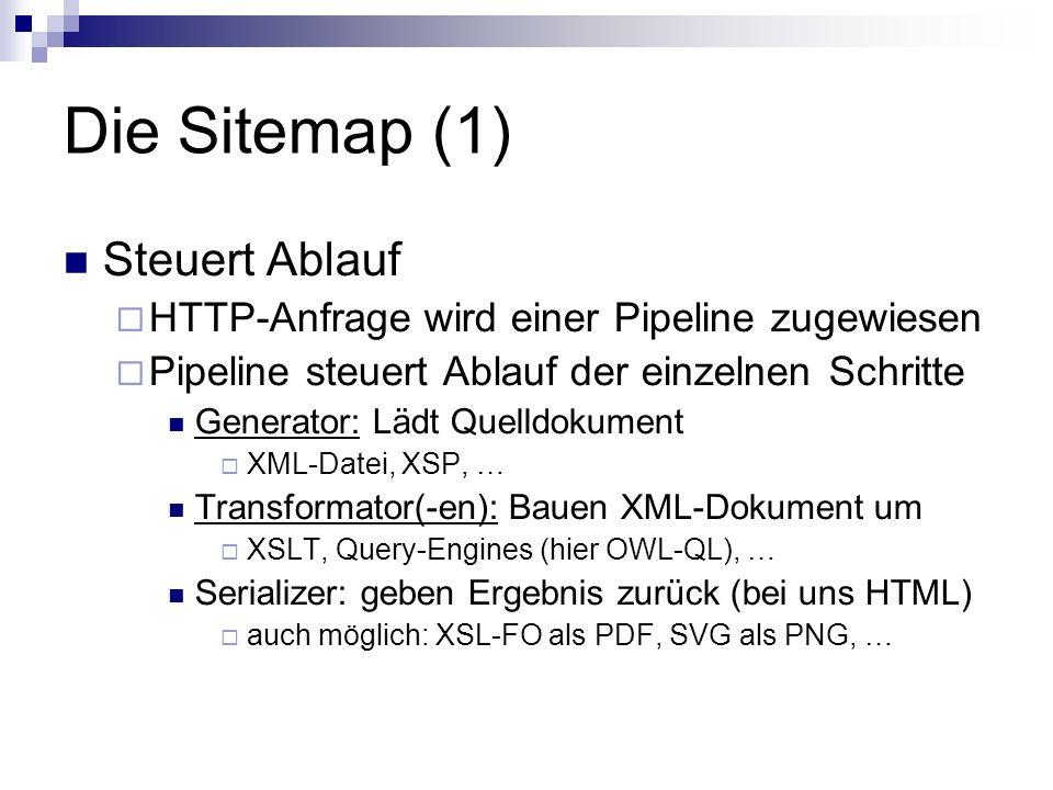Die Sitemap (1) Steuert Ablauf HTTP-Anfrage wird einer Pipeline zugewiesen Pipeline steuert Ablauf der einzelnen Schritte Generator: Lädt Quelldokument XML-Datei, XSP, … Transformator(-en): Bauen XML-Dokument um XSLT, Query-Engines (hier OWL-QL), … Serializer: geben Ergebnis zurück (bei uns HTML) auch möglich: XSL-FO als PDF, SVG als PNG, …