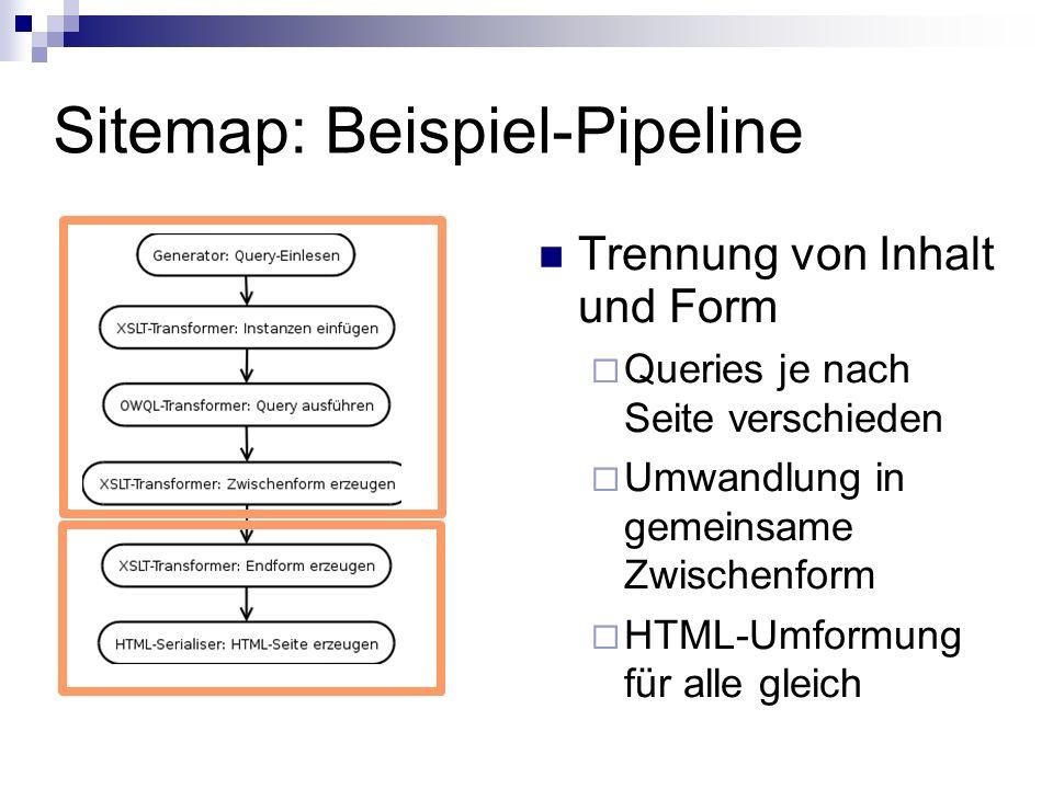 Sitemap: Beispiel-Pipeline Trennung von Inhalt und Form Queries je nach Seite verschieden Umwandlung in gemeinsame Zwischenform HTML-Umformung für alle gleich