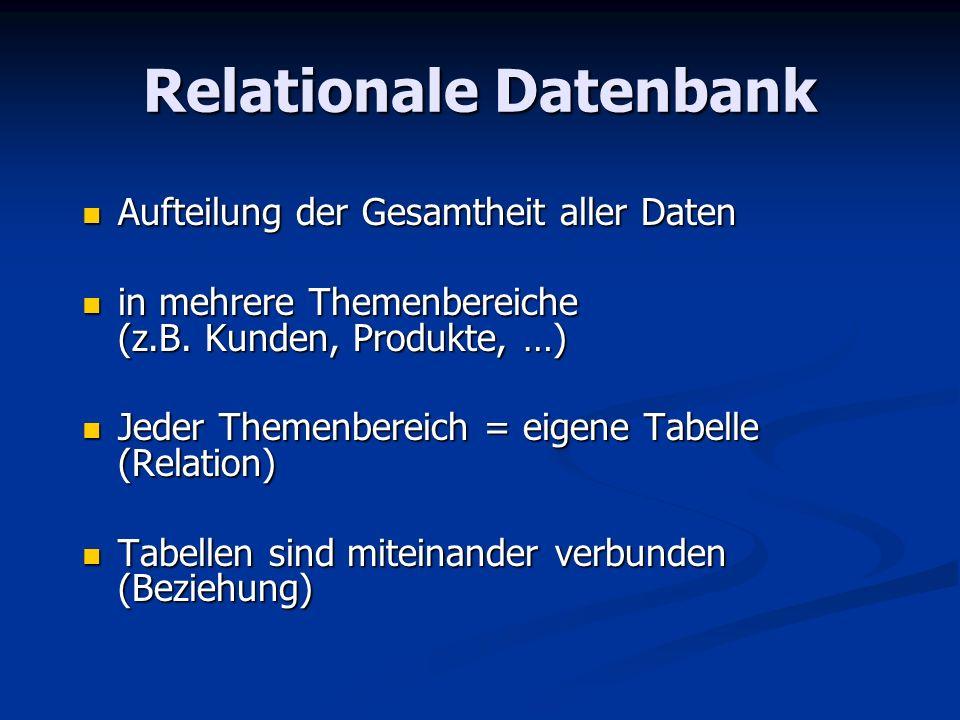 Relationale Datenbank Aufteilung der Gesamtheit aller Daten Aufteilung der Gesamtheit aller Daten in mehrere Themenbereiche (z.B. Kunden, Produkte, …)