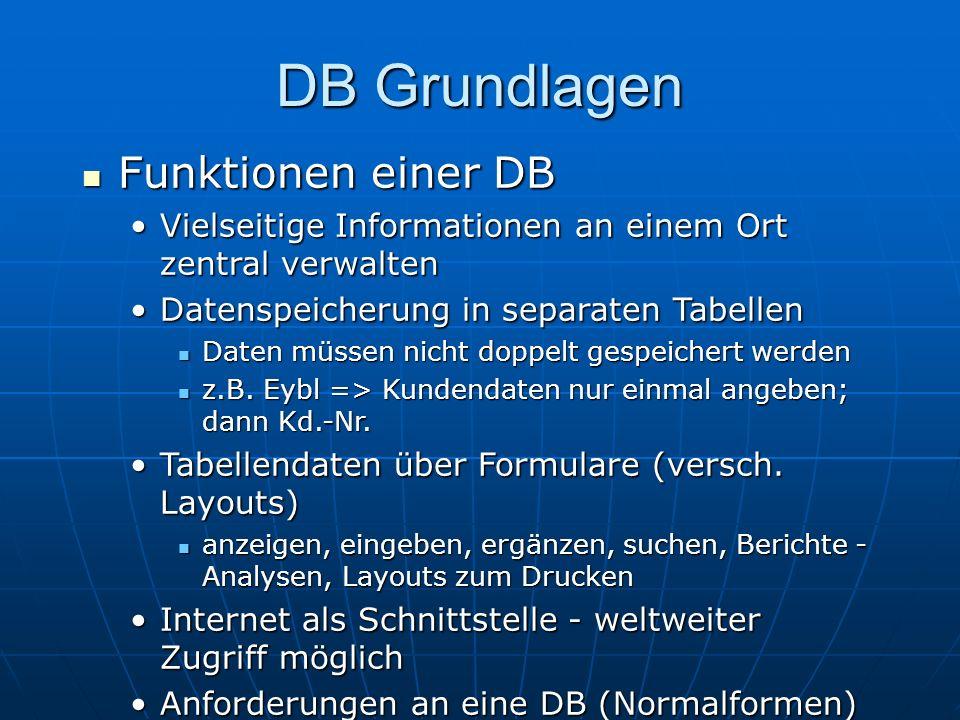 DB Grundlagen Funktionen einer DB Funktionen einer DB Vielseitige Informationen an einem Ort zentral verwaltenVielseitige Informationen an einem Ort zentral verwalten Datenspeicherung in separaten TabellenDatenspeicherung in separaten Tabellen Daten müssen nicht doppelt gespeichert werden Daten müssen nicht doppelt gespeichert werden z.B.