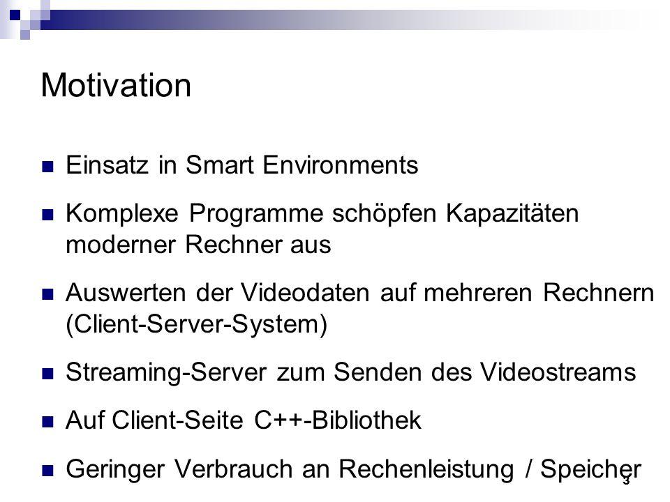 3 Motivation Einsatz in Smart Environments Komplexe Programme schöpfen Kapazitäten moderner Rechner aus Auswerten der Videodaten auf mehreren Rechnern (Client-Server-System) Streaming-Server zum Senden des Videostreams Auf Client-Seite C++-Bibliothek Geringer Verbrauch an Rechenleistung / Speicher