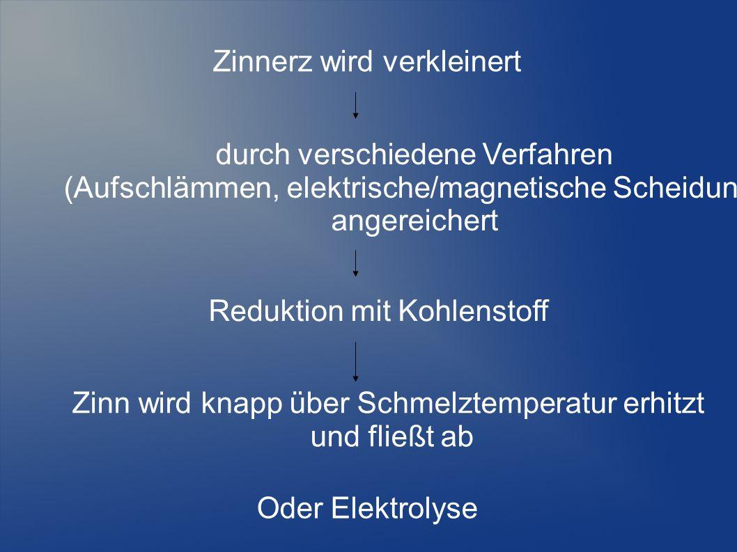 Zinnerz wird verkleinert durch verschiedene Verfahren (Aufschlämmen, elektrische/magnetische Scheidung) angereichert Reduktion mit Kohlenstoff Zinn wi