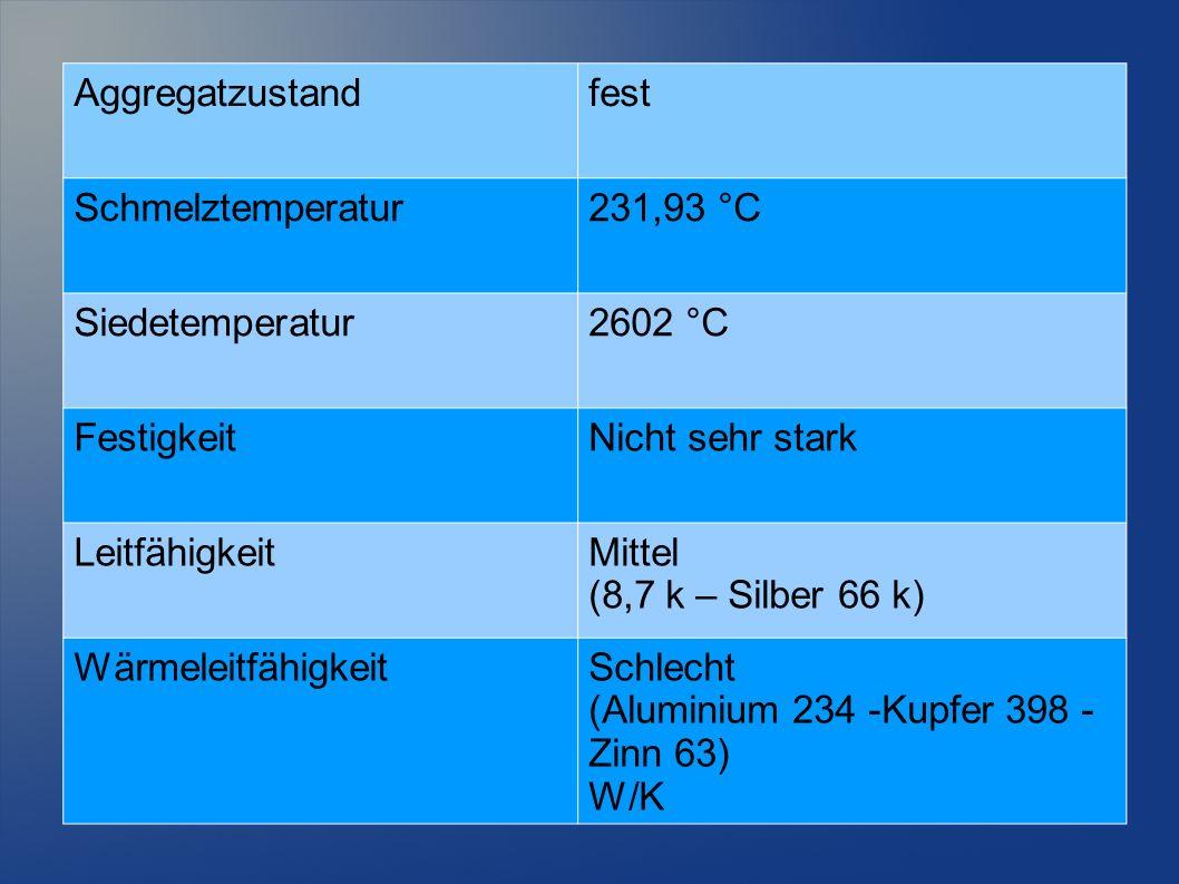 Aggregatzustandfest Schmelztemperatur231,93 °C Siedetemperatur2602 °C FestigkeitNicht sehr stark LeitfähigkeitMittel (8,7 k – Silber 66 k) Wärmeleitfä