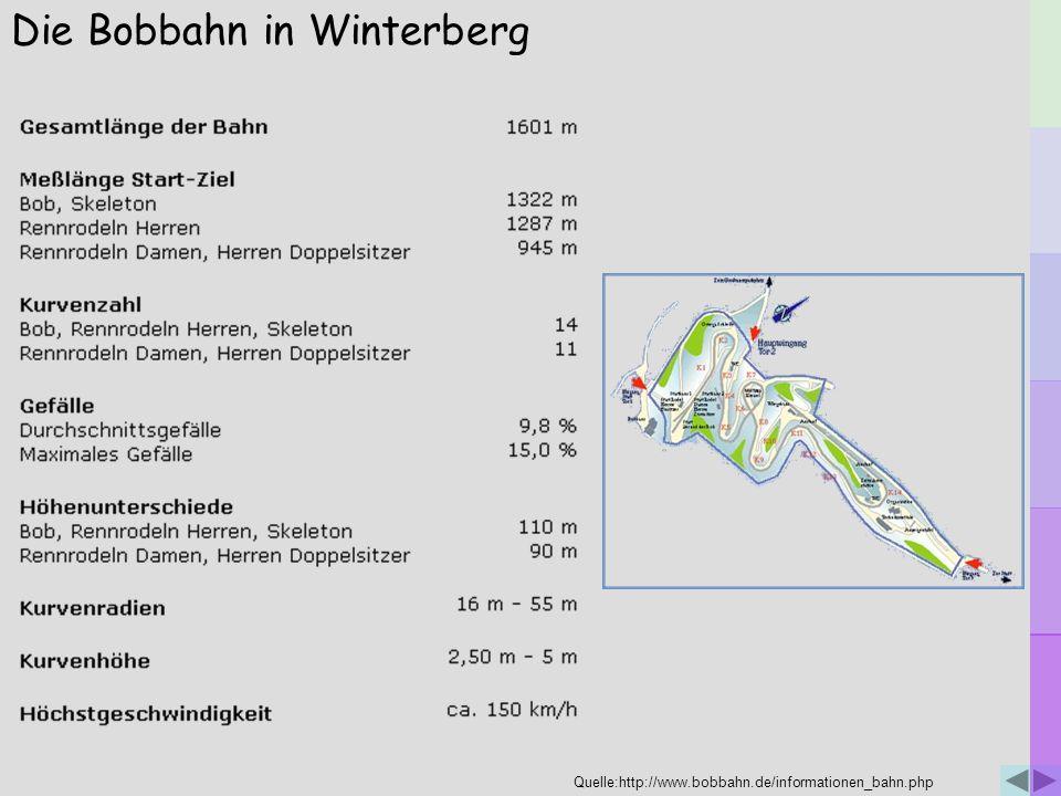 Die Bobbahn in Winterberg Quelle:http://www.bobbahn.de/informationen_bahn.php