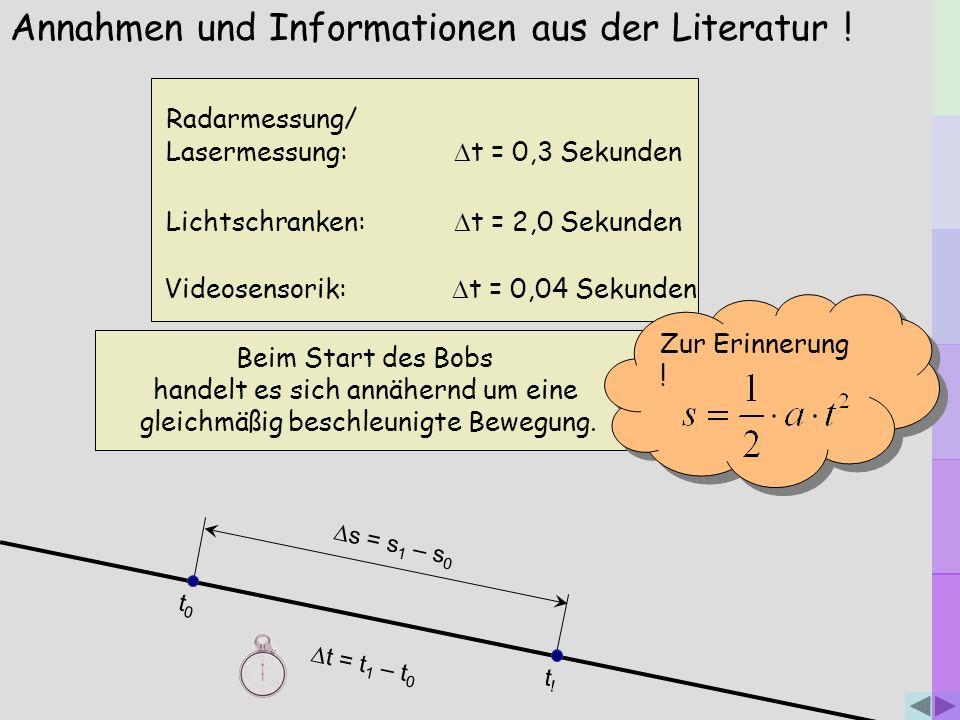 Annahmen und Informationen aus der Literatur ! Radarmessung/ Lasermessung: t = 0,3 Sekunden Lichtschranken: t = 2,0 Sekunden Videosensorik: t = 0,04 S