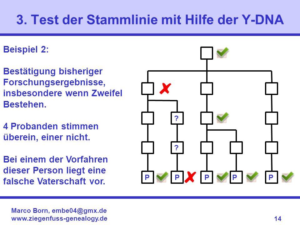 Marco Born, embe04@gmx.de www.ziegenfuss-genealogy.de 14 3. Test der Stammlinie mit Hilfe der Y-DNA ? P P P P P ? Beispiel 2: Bestätigung bisheriger F