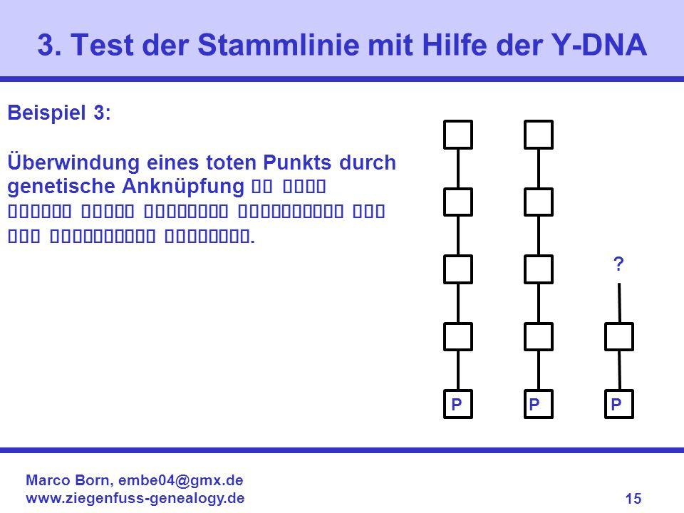 Marco Born, embe04@gmx.de www.ziegenfuss-genealogy.de 15 3. Test der Stammlinie mit Hilfe der Y-DNA Beispiel 3: Überwindung eines toten Punkts durch g