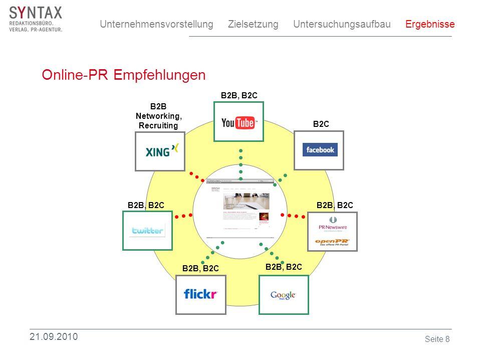 Online-PR Empfehlungen B2B, B2C B2B Networking, Recruiting B2C Unternehmensvorstellung Zielsetzung Untersuchungsaufbau Ergebnisse 21.09.2010 Seite 8