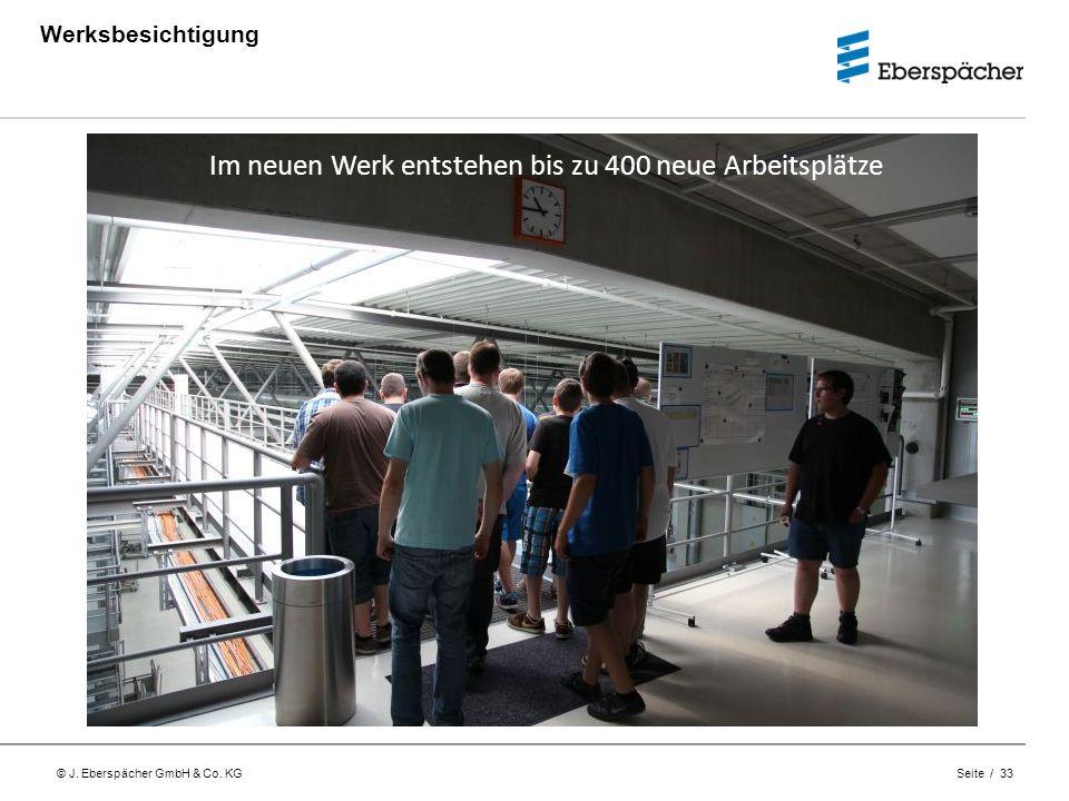 © J. Eberspächer GmbH & Co. KG Seite / 33 Werksbesichtigung Im neuen Werk entstehen bis zu 400 neue Arbeitsplätze