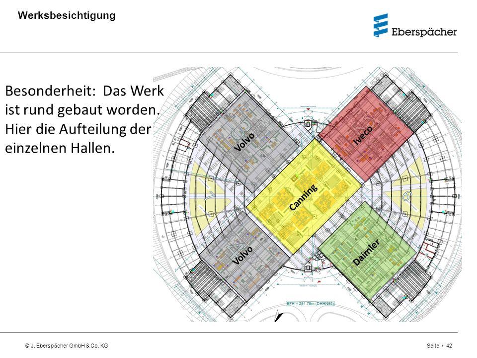 © J. Eberspächer GmbH & Co. KG Seite / 42 Werksbesichtigung Iveco Daimler Volvo Canning Besonderheit: Das Werk ist rund gebaut worden. Hier die Auftei