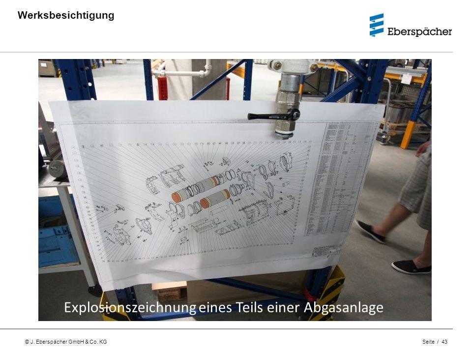 © J. Eberspächer GmbH & Co. KG Seite / 43 Werksbesichtigung Explosionszeichnung eines Teils einer Abgasanlage