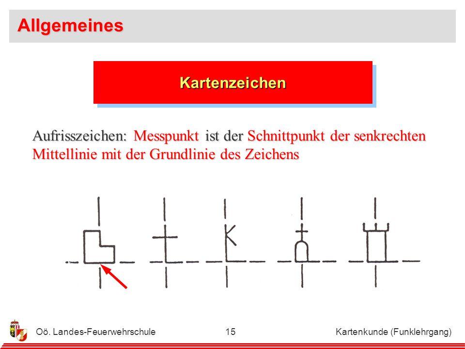 Oö.Landes-Feuerwehrschule Kartenkunde (Funklehrgang)14 KartenzeichenKartenzeichen...