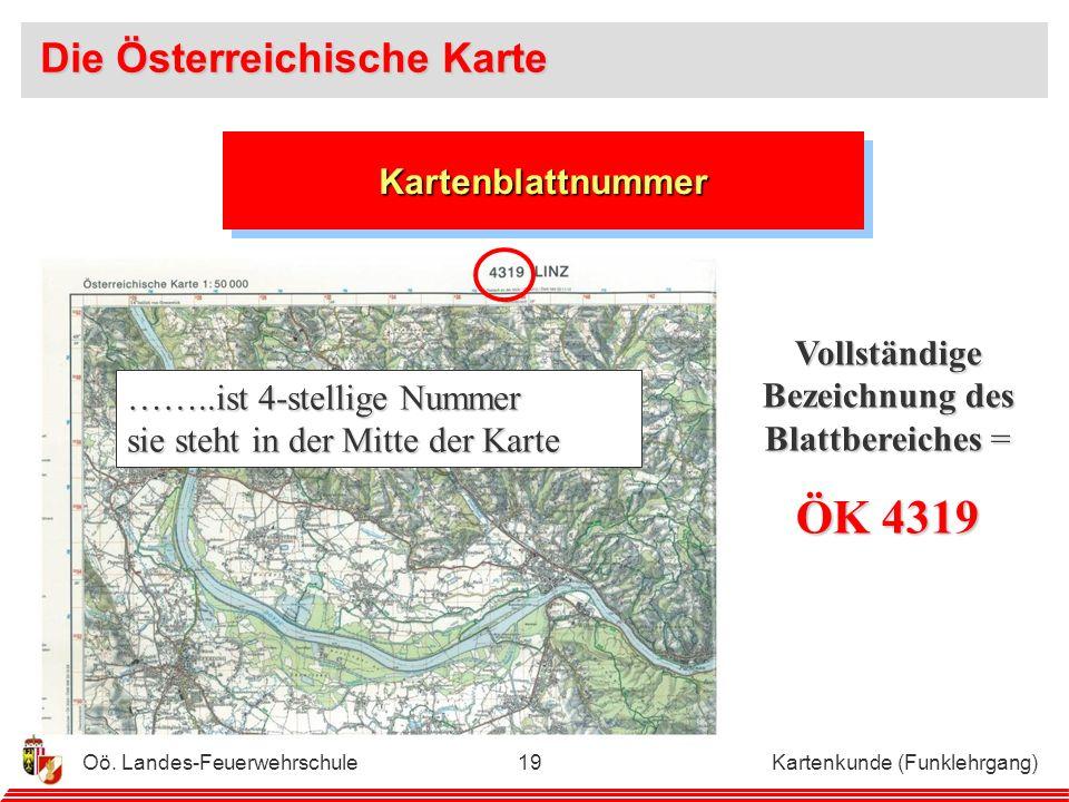 Oö.Landes-Feuerwehrschule Kartenkunde (Funklehrgang)18 HöhenschichtlinienHöhenschichtlinien...