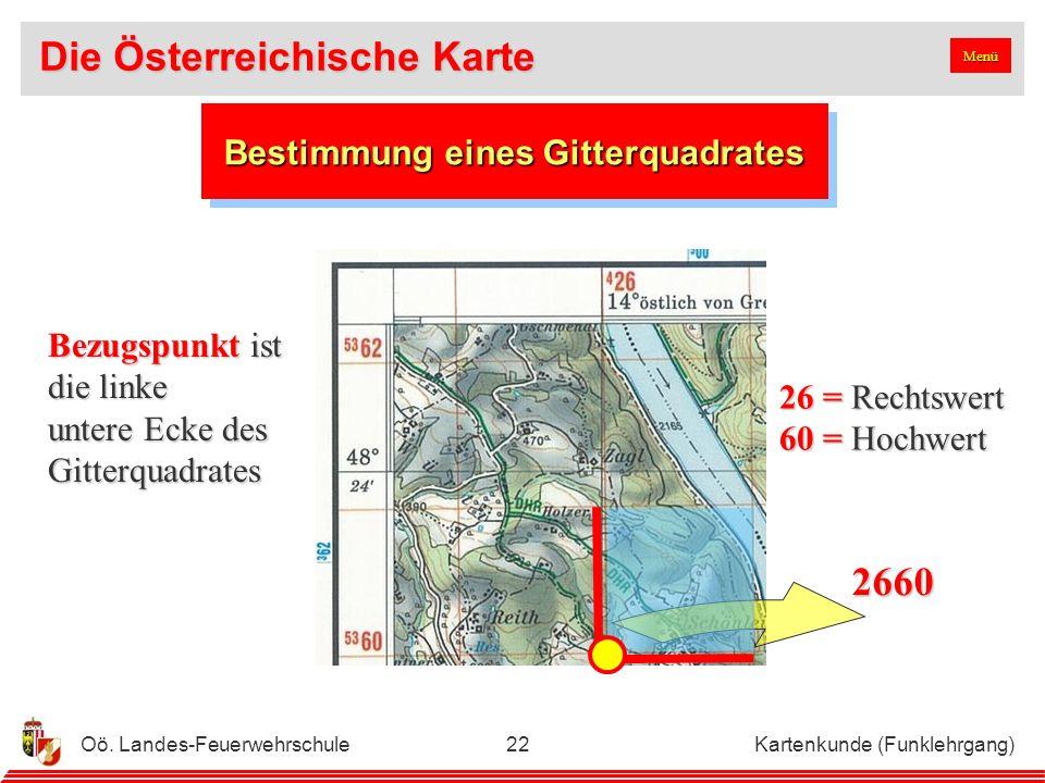 Oö.Landes-Feuerwehrschule Kartenkunde (Funklehrgang)21 GitterquadratGitterquadrat...