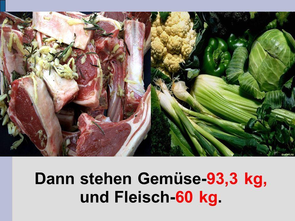 Dann stehen Gemüse-93,3 kg, und Fleisch-60 kg.