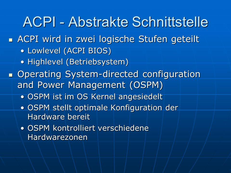 ACPI - Abstrakte Schnittstelle ACPI wird in zwei logische Stufen geteilt ACPI wird in zwei logische Stufen geteilt Lowlevel (ACPI BIOS)Lowlevel (ACPI