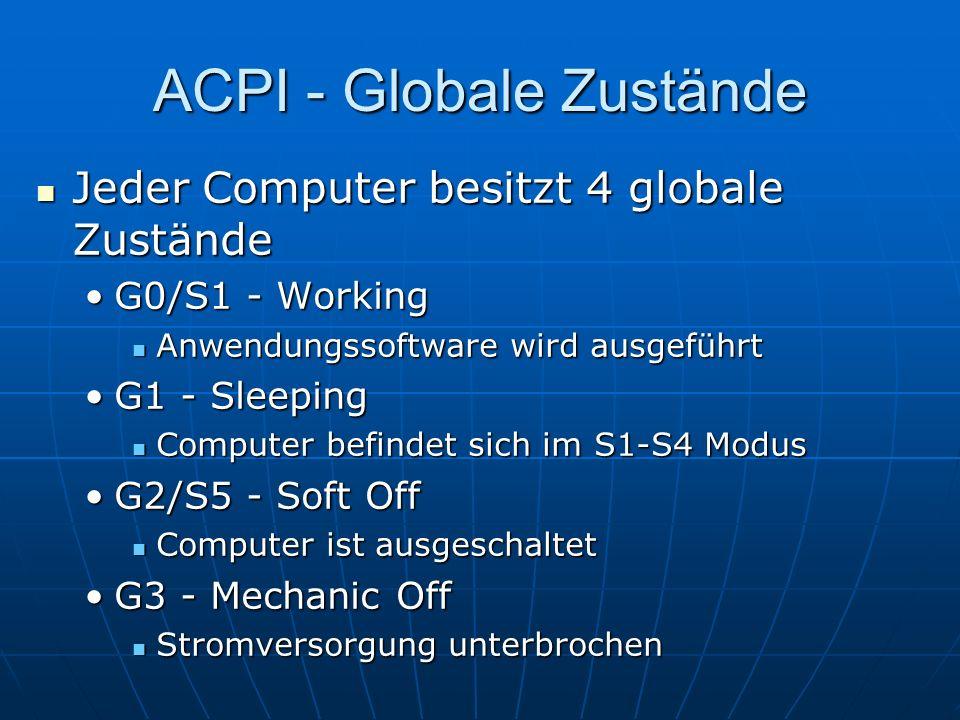 ACPI - Globale Zustände Jeder Computer besitzt 4 globale Zustände Jeder Computer besitzt 4 globale Zustände G0/S1 - WorkingG0/S1 - Working Anwendungss