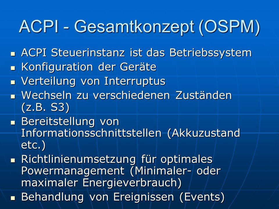 ACPI - Gesamtkonzept (OSPM) ACPI Steuerinstanz ist das Betriebssystem ACPI Steuerinstanz ist das Betriebssystem Konfiguration der Geräte Konfiguration