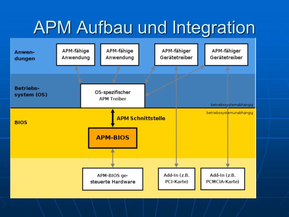 APM Aufbau und Integration
