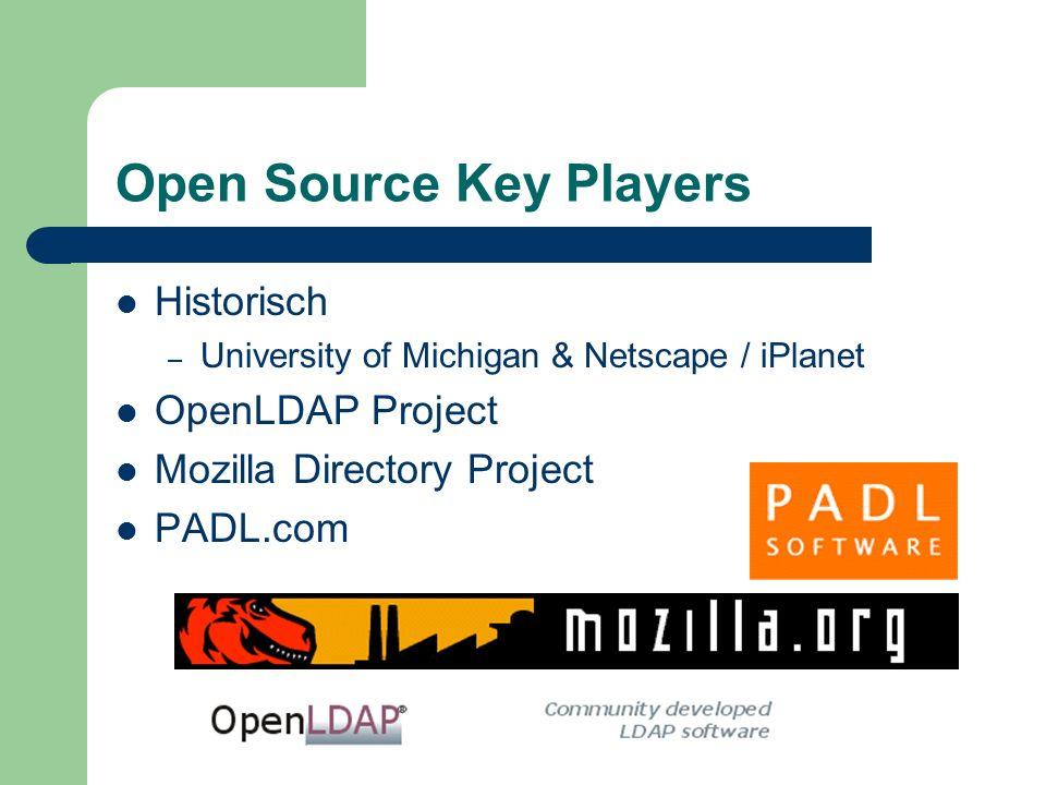 Open Source Key Players Historisch – University of Michigan & Netscape / iPlanet OpenLDAP Project Mozilla Directory Project PADL.com